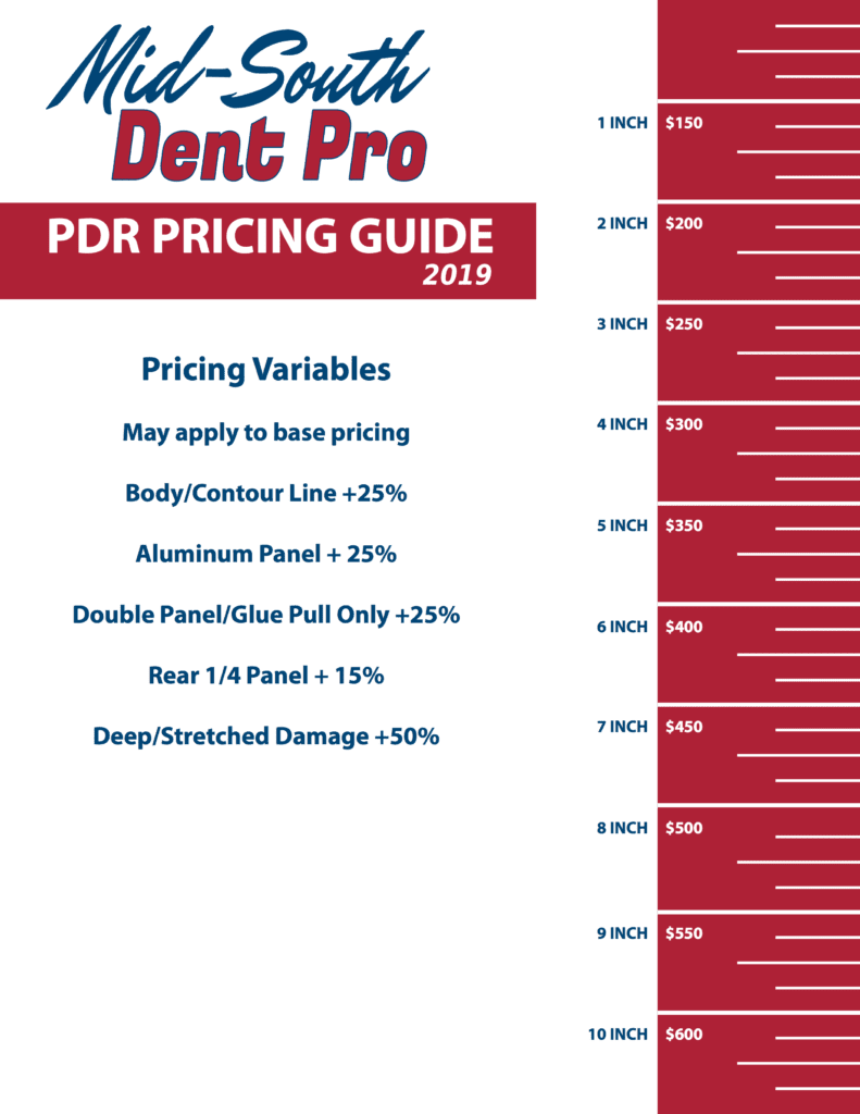 Pricing-Guide-2019